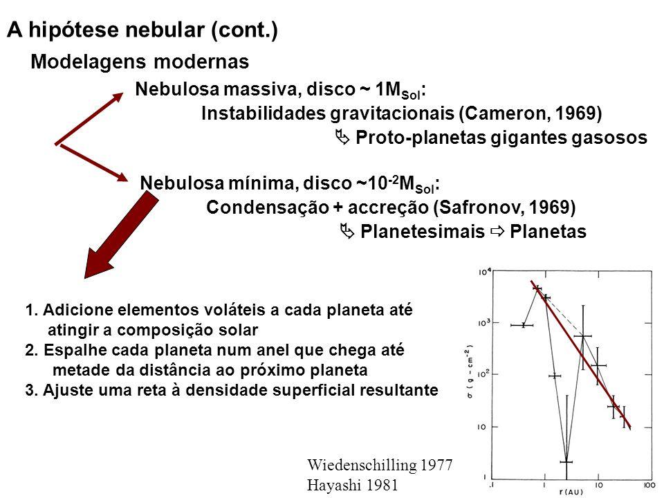 A hipótese nebular (cont.) Nebulosa mínima, disco ~10 -2 M Sol : Condensação + accreção (Safronov, 1969) Planetesimais Planetas Nebulosa massiva, disc