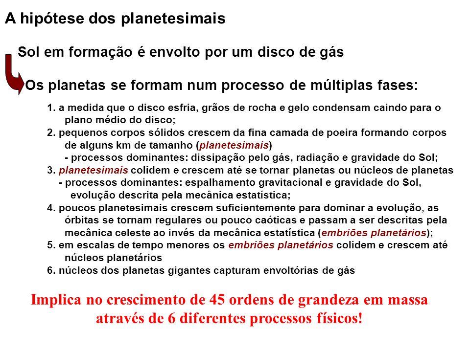 A hipótese dos planetesimais Sol em formação é envolto por um disco de gás Os planetas se formam num processo de múltiplas fases: 1. a medida que o di