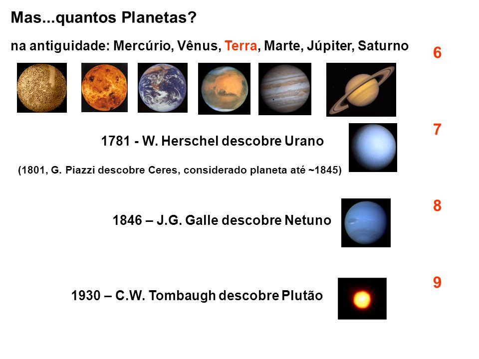 na antiguidade: Mercúrio, Vênus, Terra, Marte, Júpiter, Saturno 67896789 1781 - W. Herschel descobre Urano 1846 – J.G. Galle descobre Netuno 1930 – C.