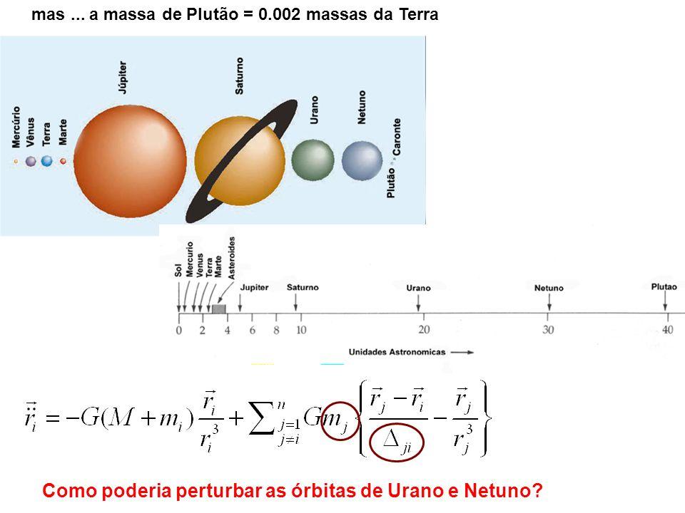 mas... a massa de Plutão = 0.002 massas da Terra Como poderia perturbar as órbitas de Urano e Netuno?
