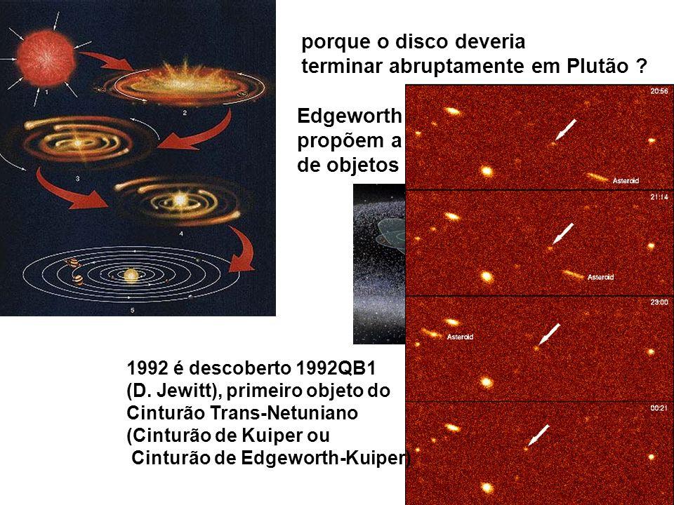 porque o disco deveria terminar abruptamente em Plutão ? Edgeworth (1948) e Kuiper (1951) propõem a existência de um cinturão de objetos além de Plutã