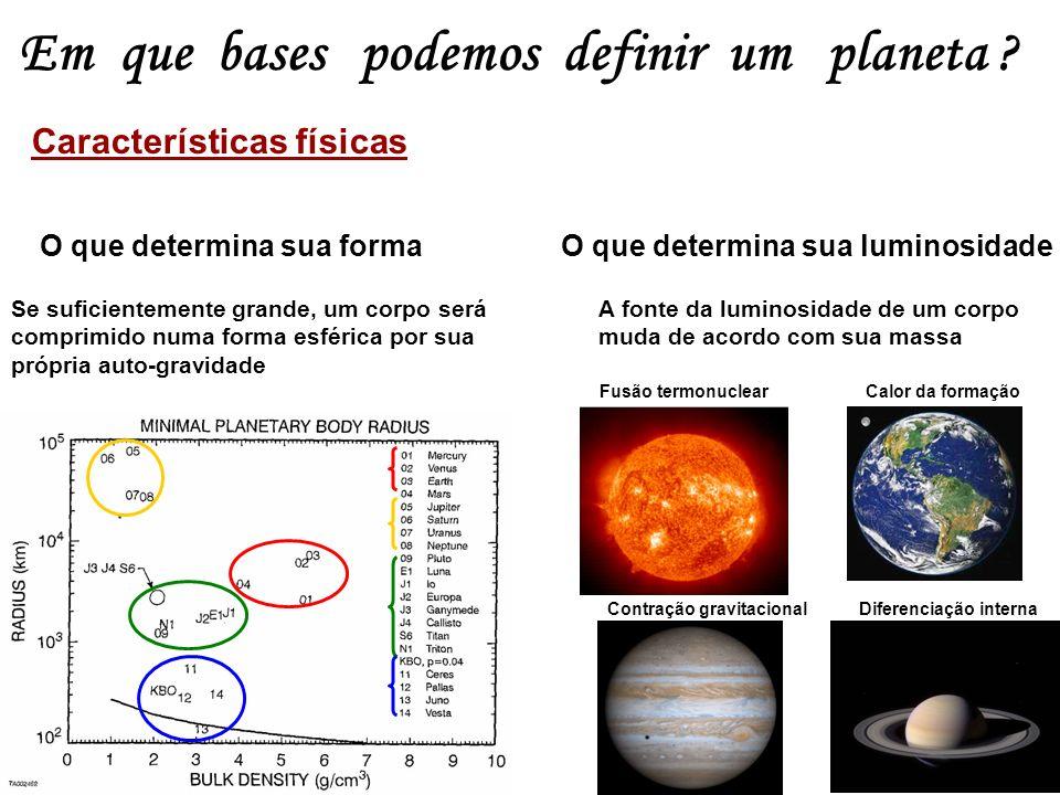 Em que bases podemos definir um planeta ? Características físicas Se suficientemente grande, um corpo será comprimido numa forma esférica por sua próp