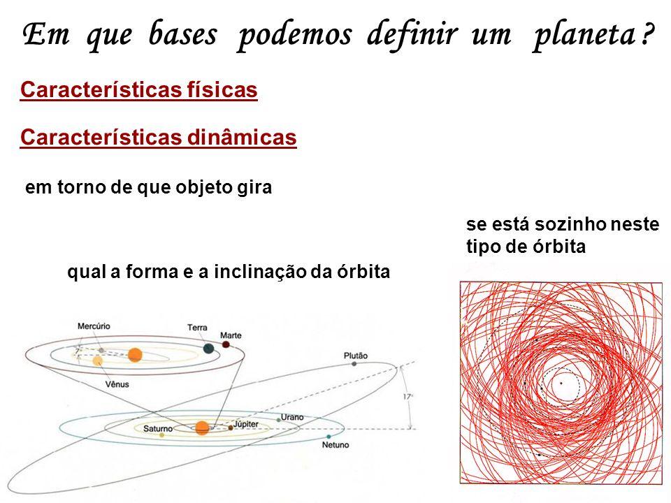 Em que bases podemos definir um planeta ? Características físicas Características dinâmicas qual a forma e a inclinação da órbita em torno de que obje