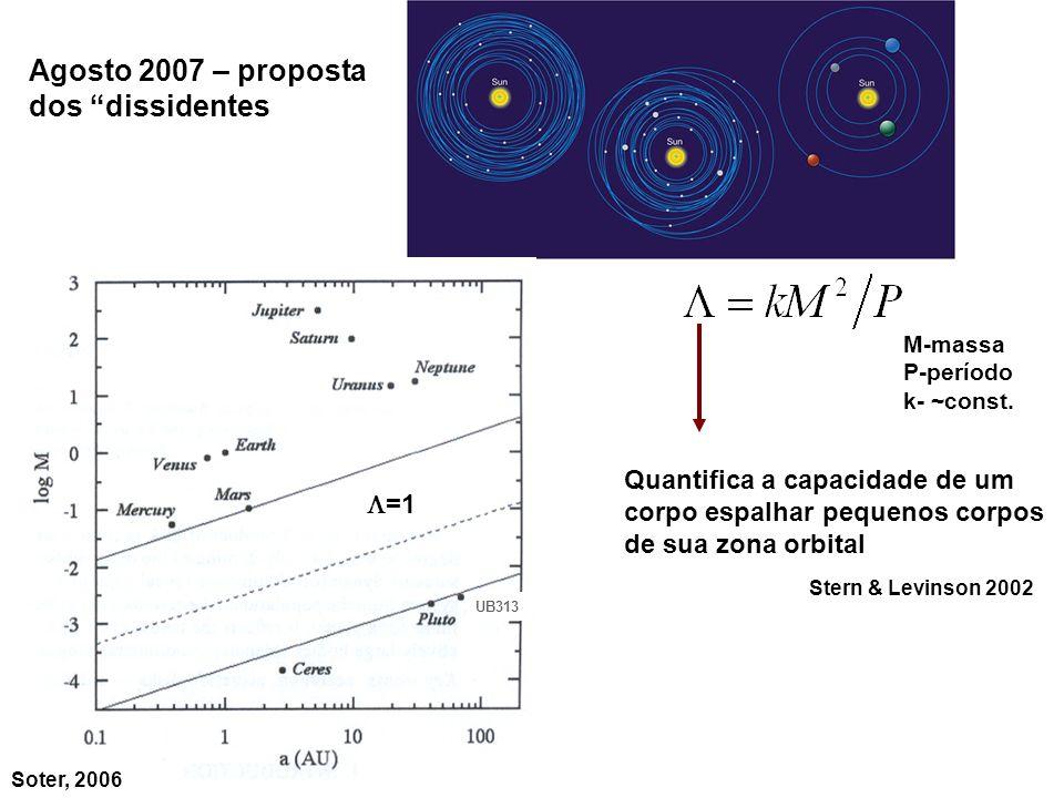 M-massa P-período k- ~const. Quantifica a capacidade de um corpo espalhar pequenos corpos de sua zona orbital Stern & Levinson 2002 =1 Soter, 2006 UB3
