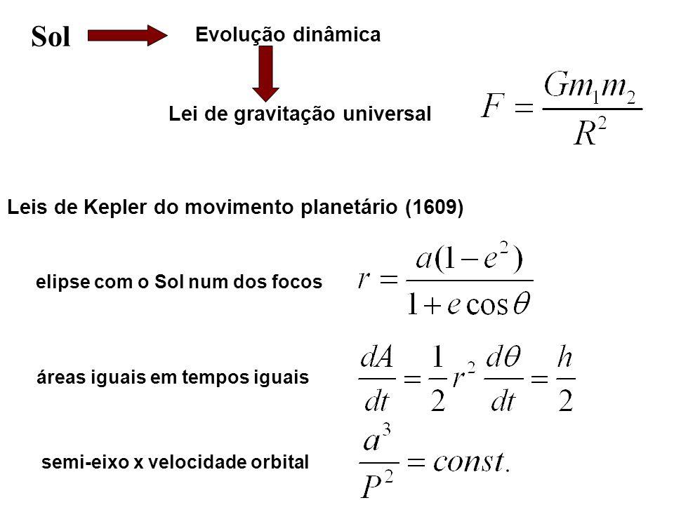 Sol Evolução dinâmica Lei de gravitação universal Leis de Kepler do movimento planetário (1609) elipse com o Sol num dos focos áreas iguais em tempos