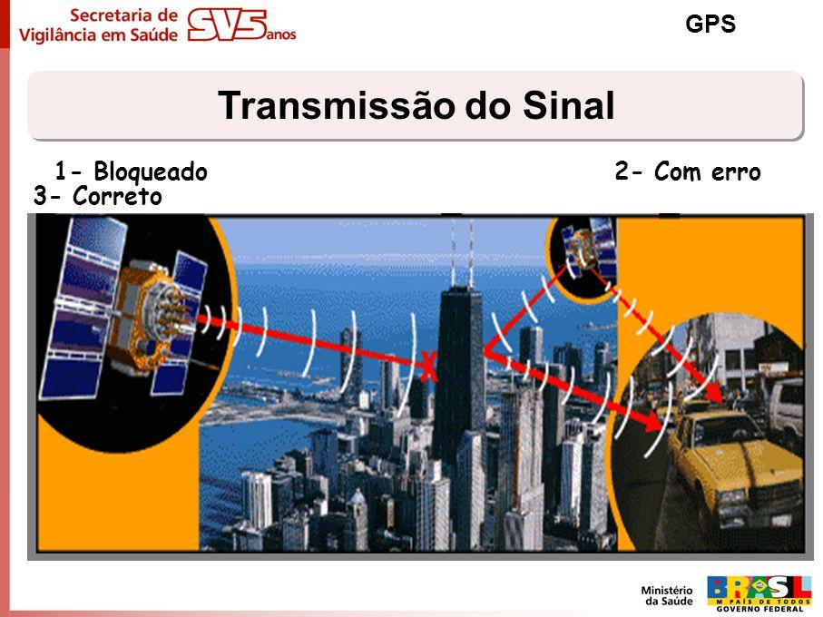 Transmissão do Sinal GPS 1- Bloqueado 2- Com erro 3- Correto