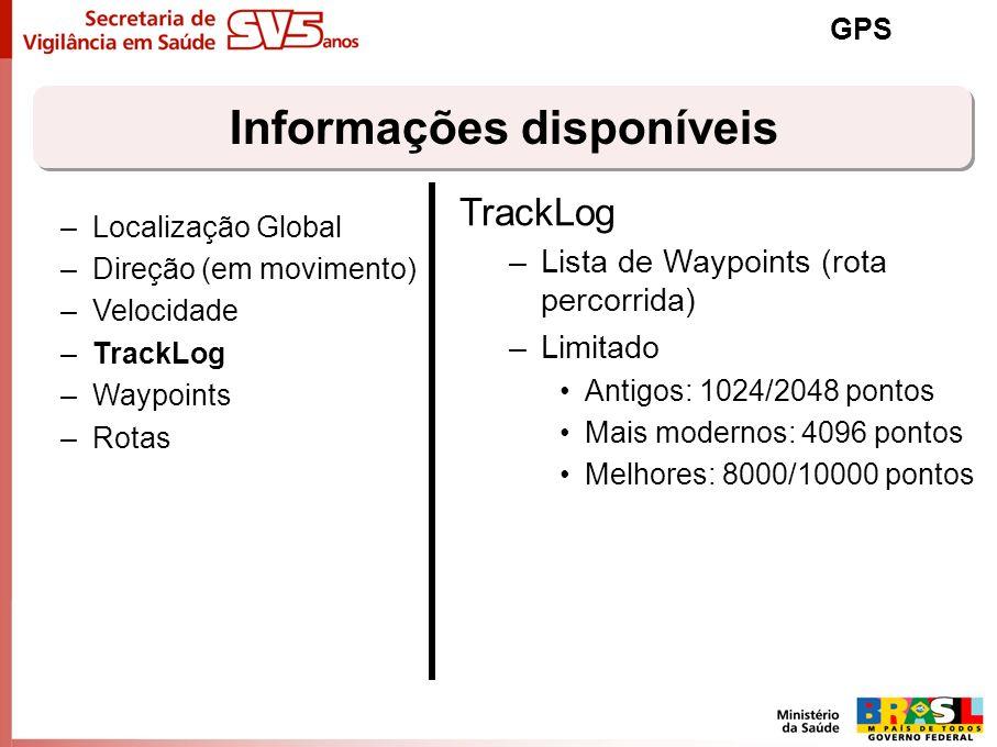Informações disponíveis GPS –Localização Global –Direção (em movimento) –Velocidade –TrackLog –Waypoints –Rotas TrackLog –Lista de Waypoints (rota per
