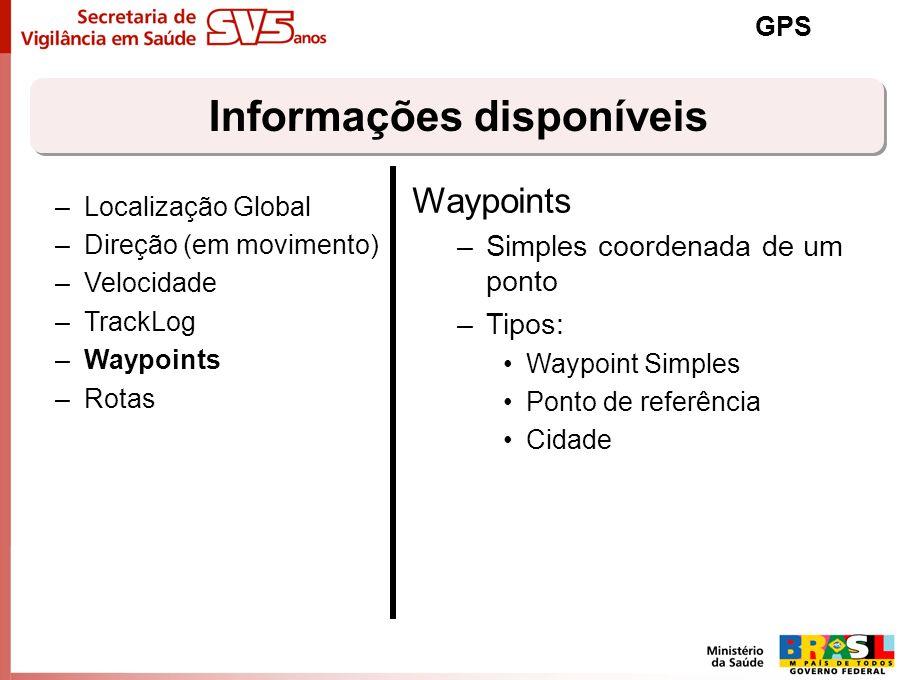 Informações disponíveis GPS –Localização Global –Direção (em movimento) –Velocidade –TrackLog –Waypoints –Rotas Waypoints –Simples coordenada de um po