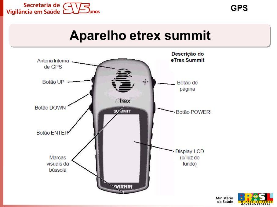 Aparelho etrex summit GPS