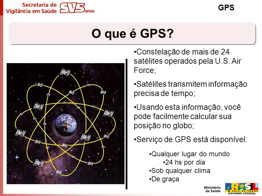 Satélites GPS GPS Distância da Terra –½ Circunferência da Terra –+-20.000 km Ciclo de 12hs Funcionam à energia solar Transmitem: –Hora precisa –Dados orbitais –Dados de funcionamento