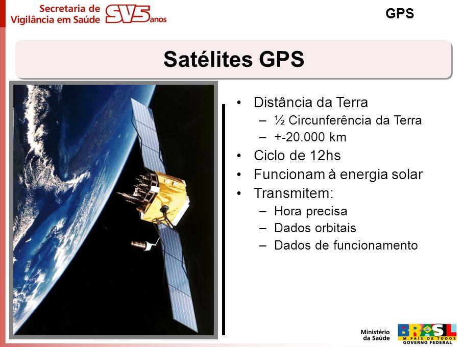 Satélites GPS GPS Distância da Terra –½ Circunferência da Terra –+-20.000 km Ciclo de 12hs Funcionam à energia solar Transmitem: –Hora precisa –Dados