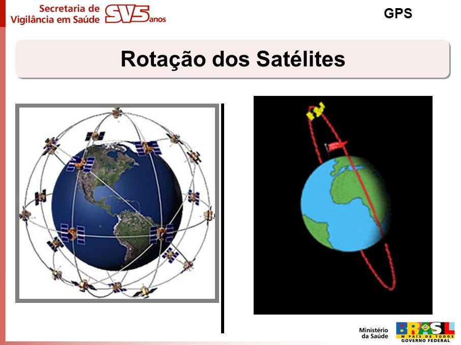Como funciona o sistema GPS Velocidade x Tempo = Distância Velocidade da luz = 300.000 km/s Tempo = O quanto leva para o sinal atingir o receptor São 9:30:00 Agora são 9:30:01 Tempo = 1 segundo Distância = 300.000 km
