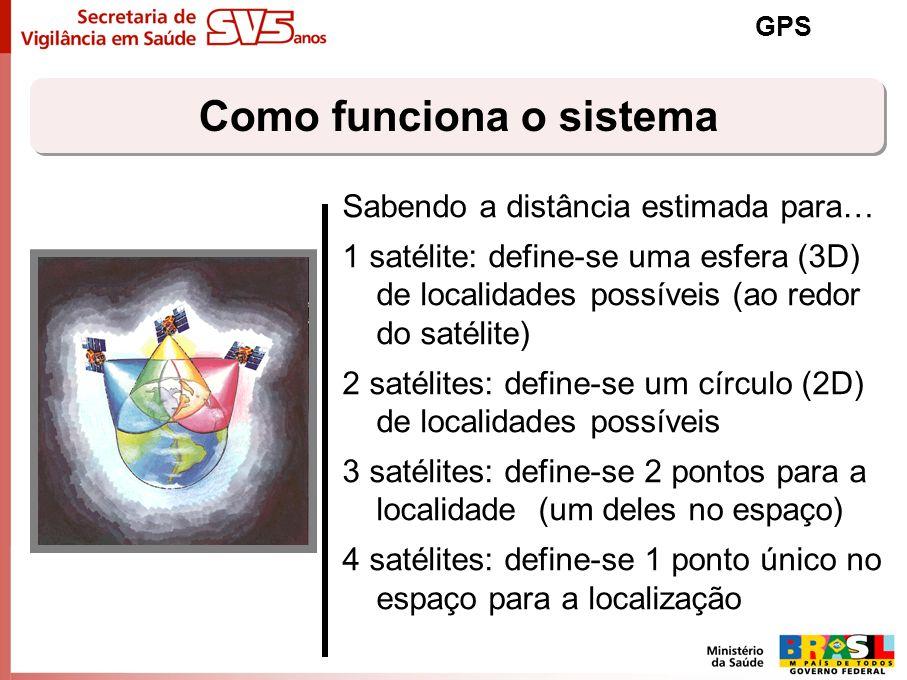 Como funciona o sistema GPS Sabendo a distância estimada para… 1 satélite: define-se uma esfera (3D) de localidades possíveis (ao redor do satélite) 2