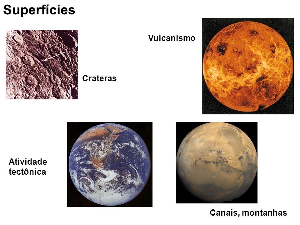 Superfícies Crateras Vulcanismo Atividade tectônica Canais, montanhas