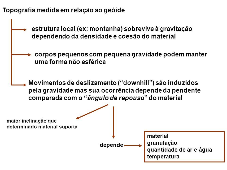 Topografia medida em relação ao geóide estrutura local (ex: montanha) sobrevive à gravitação dependendo da densidade e coesão do material Movimentos d