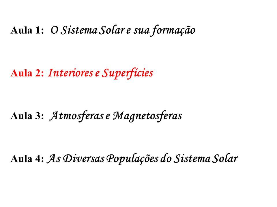 Aula 1: O Sistema Solar e sua formação Aula 2: Interiores e Superfícies Aula 3: Atmosferas e Magnetosferas Aula 4: As Diversas Populações do Sistema S
