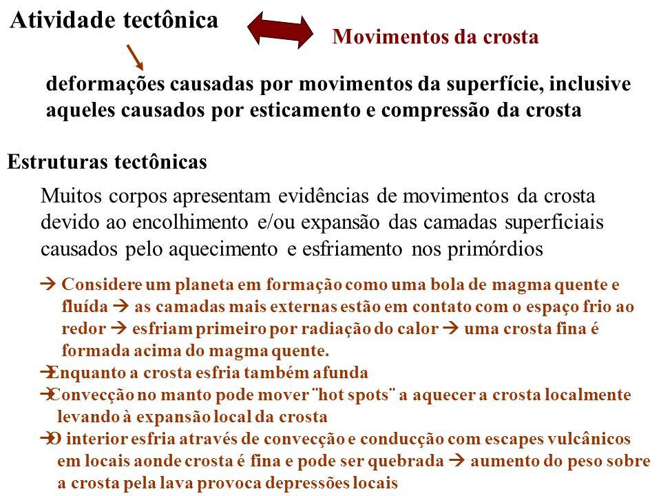 Atividade tectônica Estruturas tectônicas Movimentos da crosta deformações causadas por movimentos da superfície, inclusive aqueles causados por estic