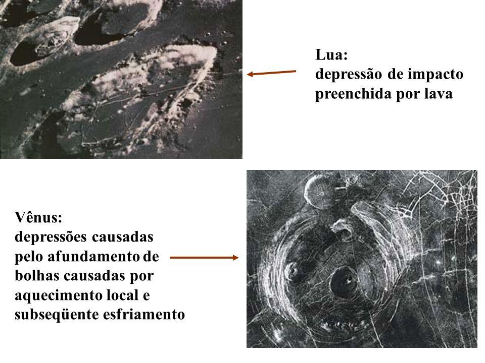 Lua: depressão de impacto preenchida por lava Vênus: depressões causadas pelo afundamento de bolhas causadas por aquecimento local e subseqüente esfri