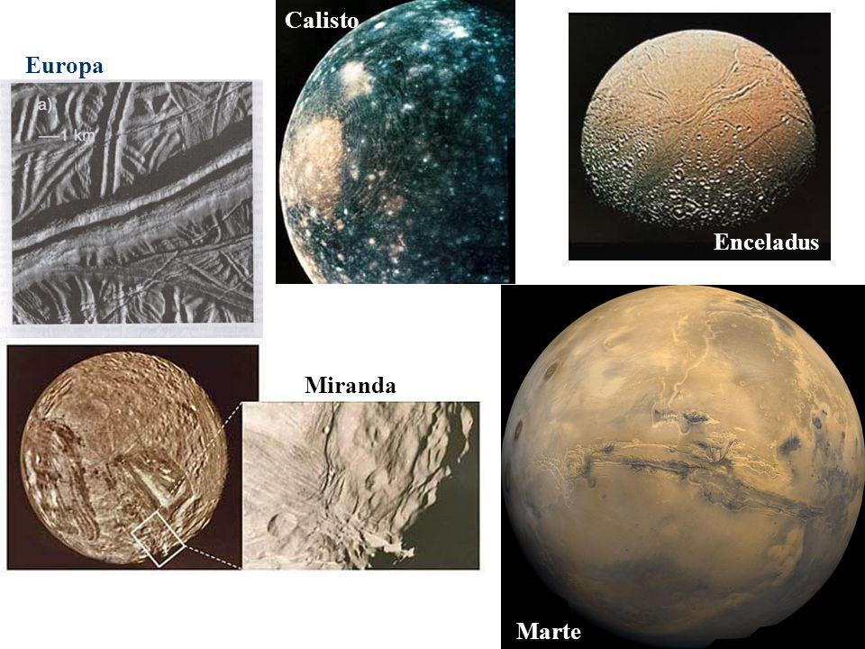 Europa Miranda Calisto Enceladus Marte