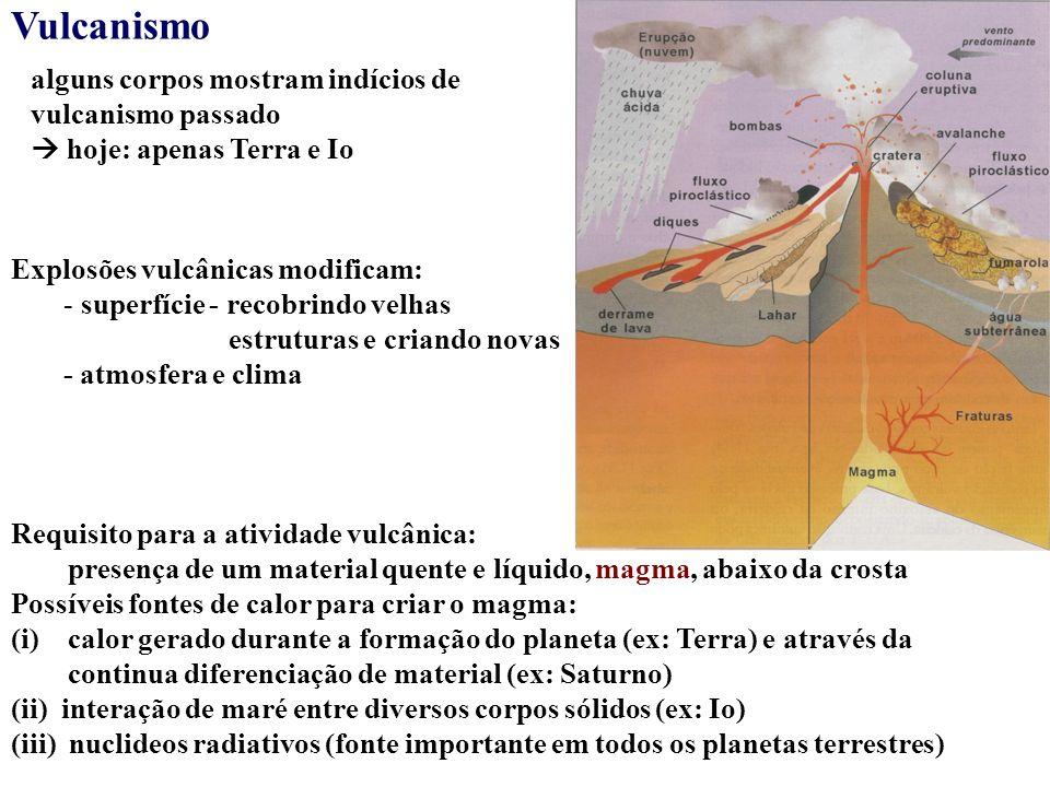 Vulcanismo alguns corpos mostram indícios de vulcanismo passado hoje: apenas Terra e Io Explosões vulcânicas modificam: - superfície - recobrindo velh
