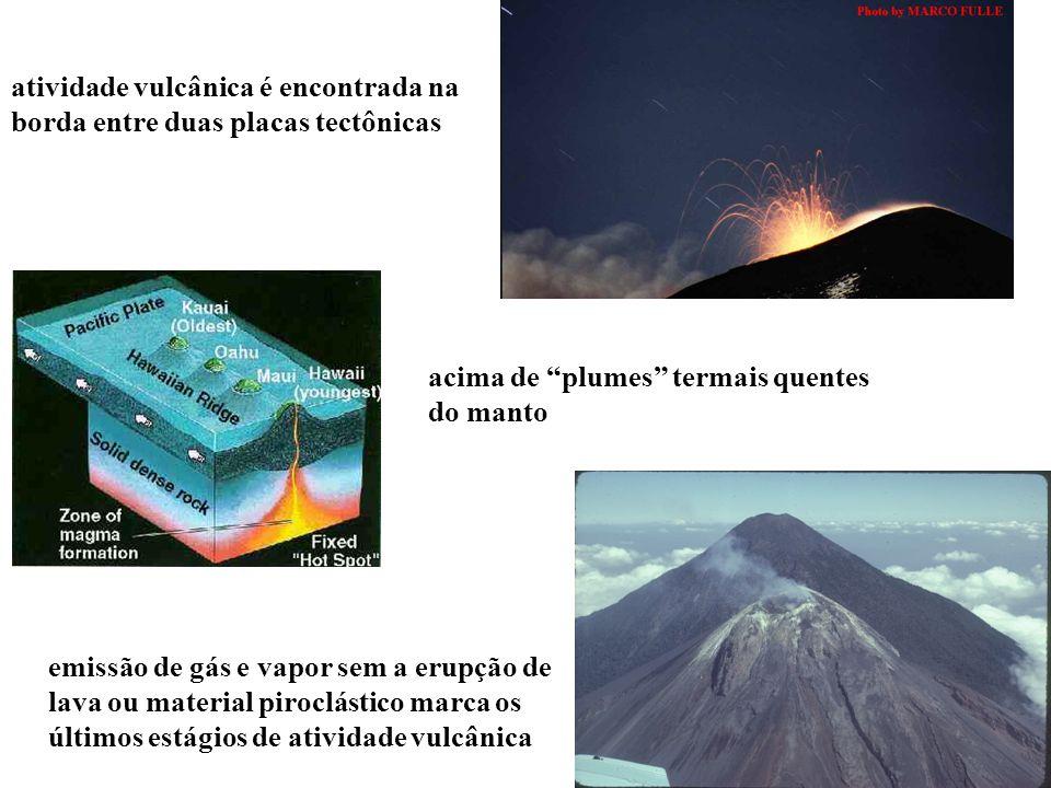 atividade vulcânica é encontrada na borda entre duas placas tectônicas acima de plumes termais quentes do manto emissão de gás e vapor sem a erupção d