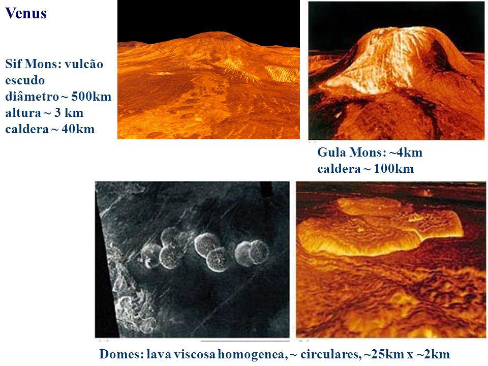 Sif Mons: vulcão escudo diâmetro ~ 500km altura ~ 3 km caldera ~ 40km Venus Gula Mons: ~4km caldera ~ 100km Domes: lava viscosa homogenea, ~ circulare