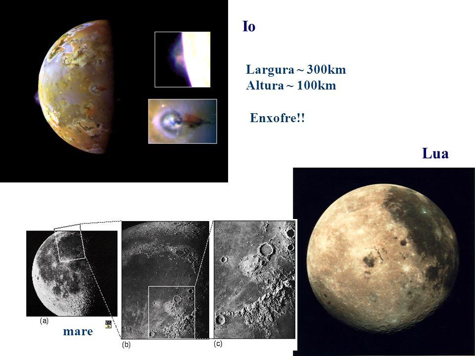 Largura ~ 300km Altura ~ 100km Enxofre!! Io Lua mare
