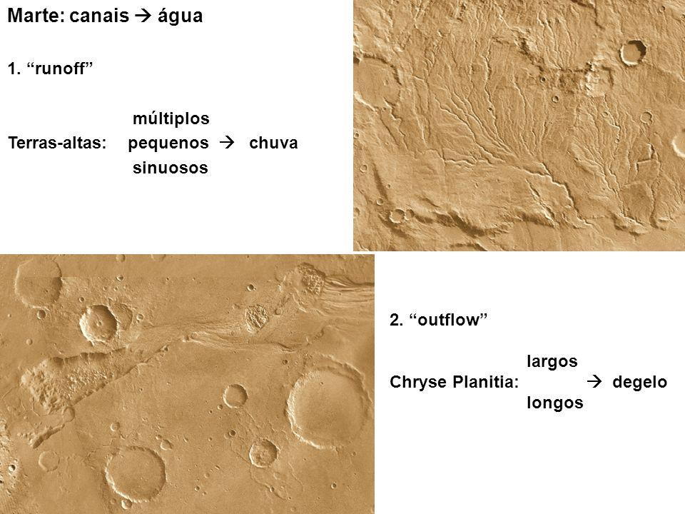 Marte: canais água 1. runoff múltiplos Terras-altas: pequenos chuva sinuosos 2. outflow largos Chryse Planitia: degelo longos