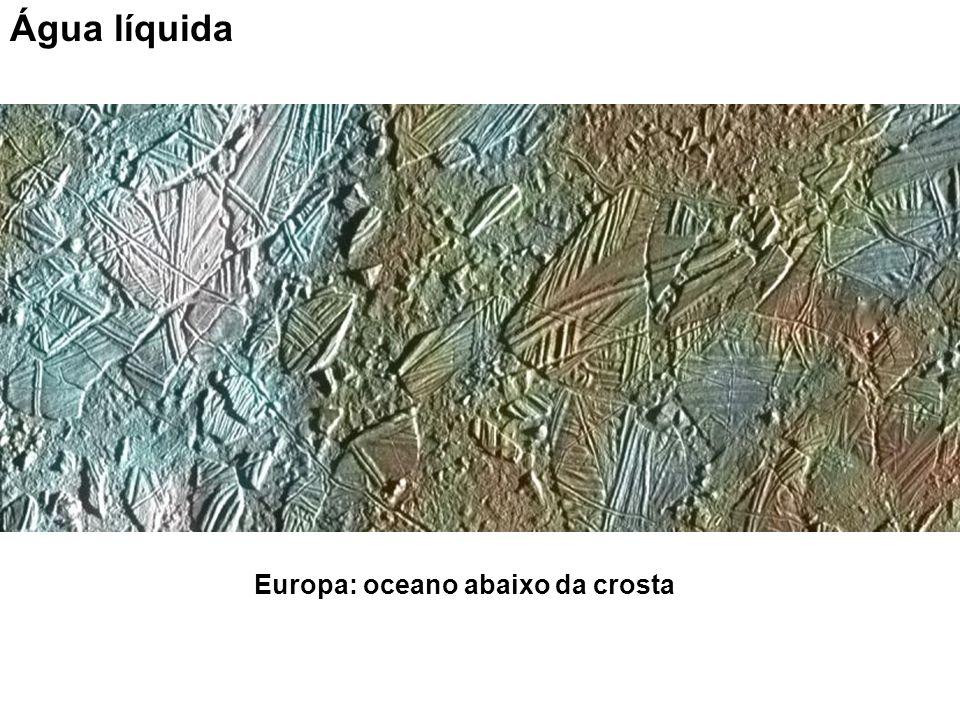 Europa: oceano abaixo da crosta Água líquida