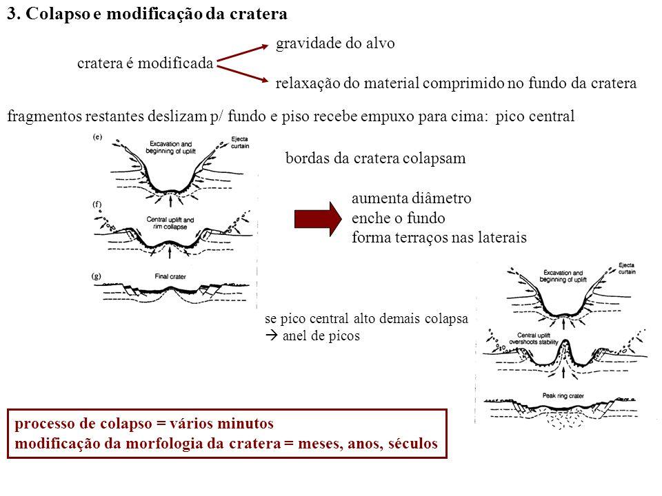 3. Colapso e modificação da cratera gravidade do alvo cratera é modificada relaxação do material comprimido no fundo da cratera fragmentos restantes d