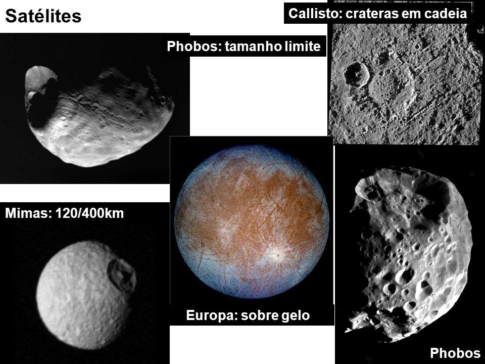 Callisto: crateras em cadeia Phobos: tamanho limite Mimas: 120/400km Europa: sobre gelo Satélites Phobos