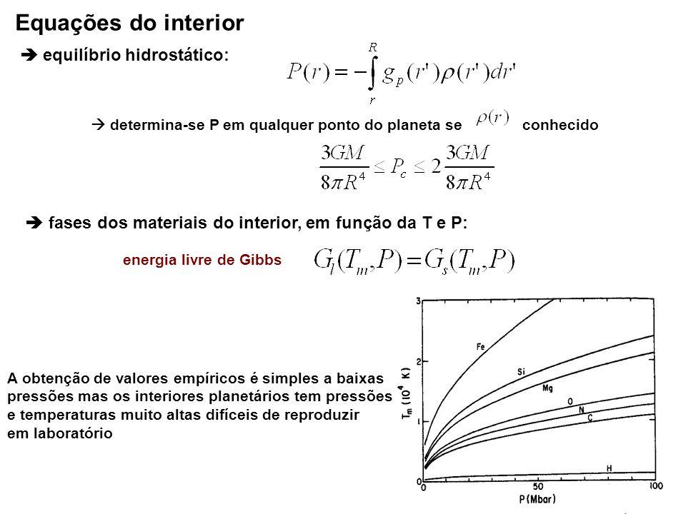 equilíbrio hidrostático: determina-se P em qualquer ponto do planeta se conhecido Equações do interior fases dos materiais do interior, em função da T