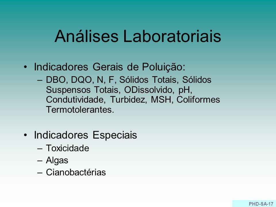 PHD-SA-17 Análises Laboratoriais Indicadores Gerais de Poluição: –DBO, DQO, N, F, Sólidos Totais, Sólidos Suspensos Totais, ODissolvido, pH, Condutivi