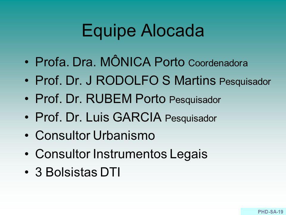 PHD-SA-19 Equipe Alocada Profa. Dra. MÔNICA Porto Coordenadora Prof. Dr. J RODOLFO S Martins Pesquisador Prof. Dr. RUBEM Porto Pesquisador Prof. Dr. L