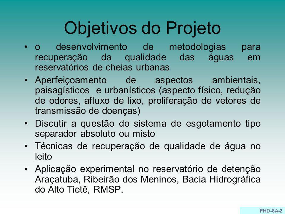 PHD-SA-2 Objetivos do Projeto o desenvolvimento de metodologias para recuperação da qualidade das águas em reservatórios de cheias urbanas Aperfeiçoam