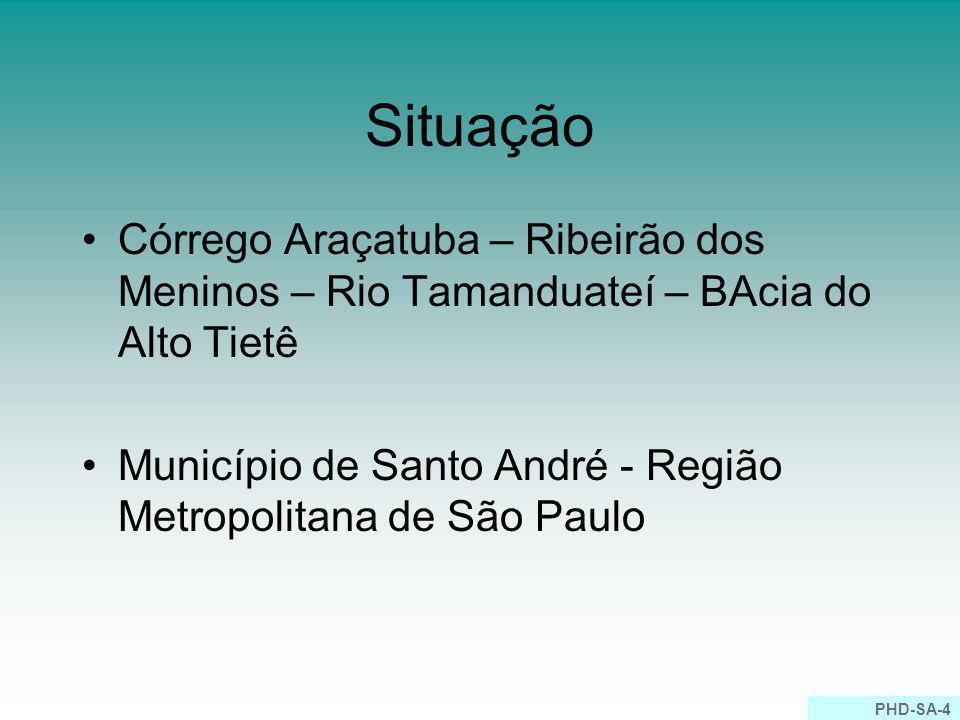 PHD-SA-4 Situação Córrego Araçatuba – Ribeirão dos Meninos – Rio Tamanduateí – BAcia do Alto Tietê Município de Santo André - Região Metropolitana de