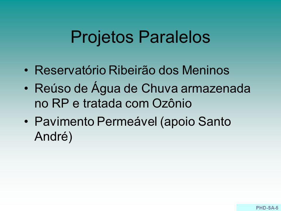 PHD-SA-5 Projetos Paralelos Reservatório Ribeirão dos Meninos Reúso de Água de Chuva armazenada no RP e tratada com Ozônio Pavimento Permeável (apoio