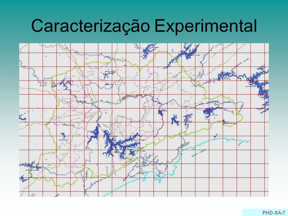 PHD-SA-7 Caracterização Experimental