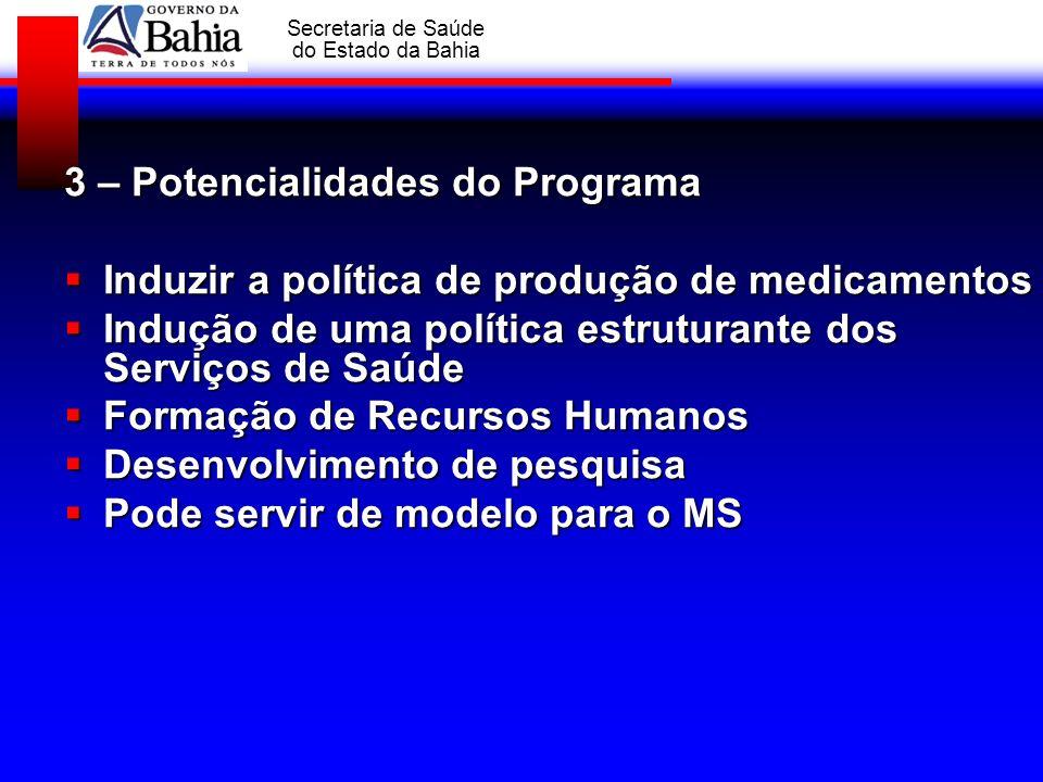 GOVERNO DA BAHIA Secretaria de Saúde do Estado da Bahia 3 – Potencialidades do Programa Induzir a política de produção de medicamentos Induzir a polít