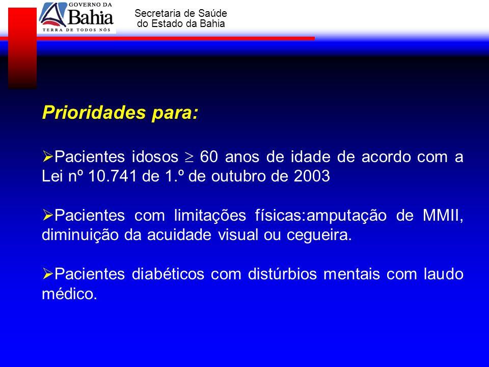 GOVERNO DA BAHIA Secretaria de Saúde do Estado da Bahia Prioridades para: Pacientes idosos 60 anos de idade de acordo com a Lei nº 10.741 de 1.º de ou