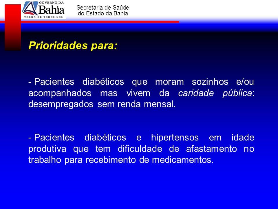 GOVERNO DA BAHIA Secretaria de Saúde do Estado da Bahia Prioridades para: - - Pacientes diabéticos que moram sozinhos e/ou acompanhados mas vivem da c