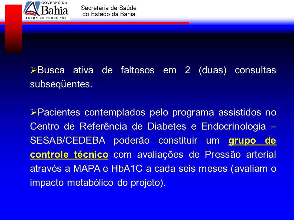 GOVERNO DA BAHIA Secretaria de Saúde do Estado da Bahia Busca ativa de faltosos em 2 (duas) consultas subseqüentes. Pacientes contemplados pelo progra