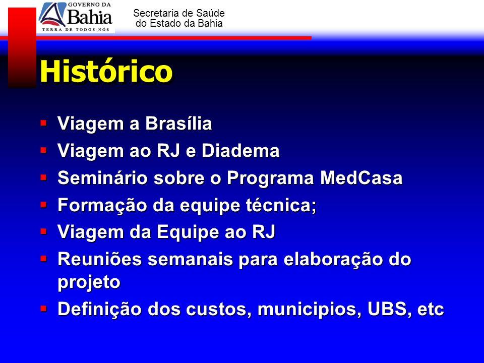 GOVERNO DA BAHIA Secretaria de Saúde do Estado da Bahia HistóricoHistórico Viagem a Brasília Viagem a Brasília Viagem ao RJ e Diadema Viagem ao RJ e D