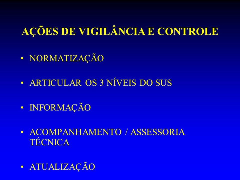 AÇÕES DE VIGILÂNCIA E CONTROLE NORMATIZAÇÃO ARTICULAR OS 3 NÍVEIS DO SUS INFORMAÇÃO ACOMPANHAMENTO / ASSESSORIA TÉCNICA ATUALIZAÇÃO