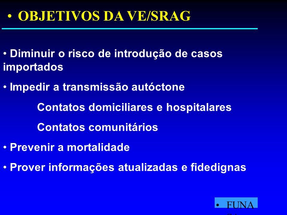 OBJETIVOS DA VE/SRAG Diminuir o risco de introdução de casos importados Impedir a transmissão autóctone Contatos domiciliares e hospitalares Contatos