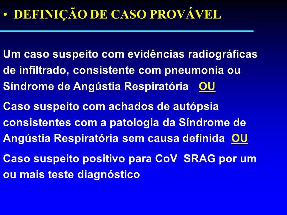 DEFINIÇÃO DE CASO PROVÁVEL Um caso suspeito com evidências radiográficas de infiltrado, consistente com pneumonia ou Síndrome de Angústia Respiratória