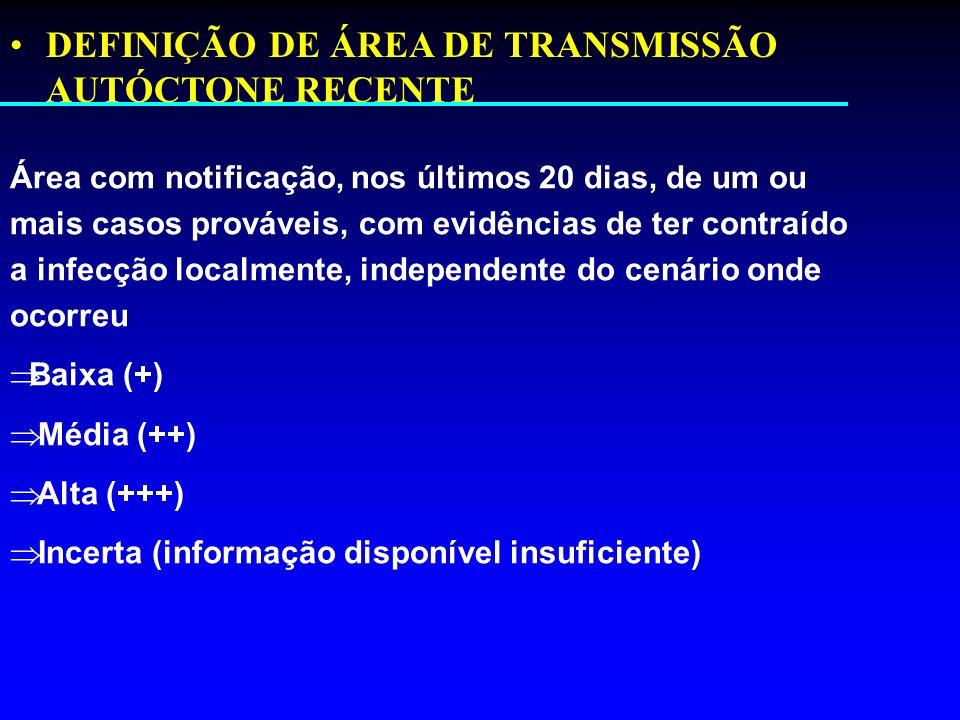 DEFINIÇÃO DE ÁREA DE TRANSMISSÃO AUTÓCTONE RECENTE Área com notificação, nos últimos 20 dias, de um ou mais casos prováveis, com evidências de ter con
