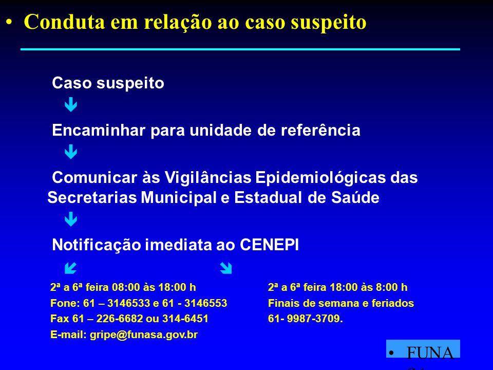 Caso suspeito Encaminhar para unidade de referência Comunicar às Vigilâncias Epidemiológicas das Secretarias Municipal e Estadual de Saúde Notificação