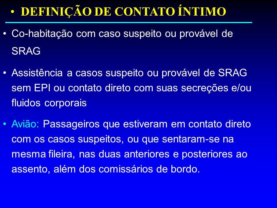 Co-habitação com caso suspeito ou provável de SRAG Assistência a casos suspeito ou provável de SRAG sem EPI ou contato direto com suas secreções e/ou
