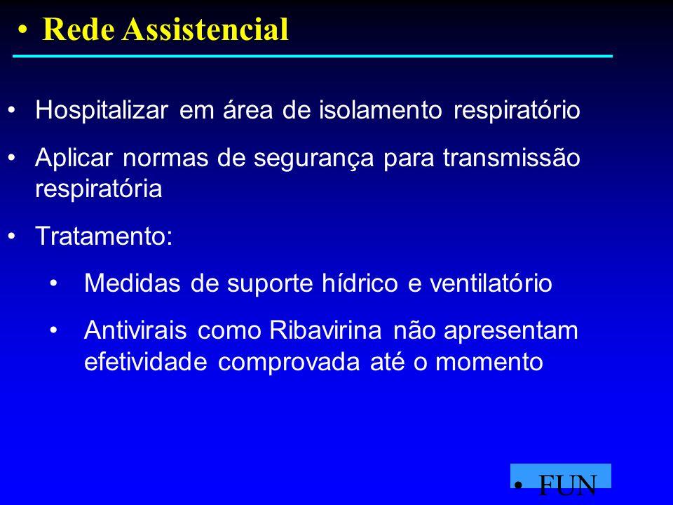 Rede Assistencial Hospitalizar em área de isolamento respiratório Aplicar normas de segurança para transmissão respiratória Tratamento: Medidas de sup